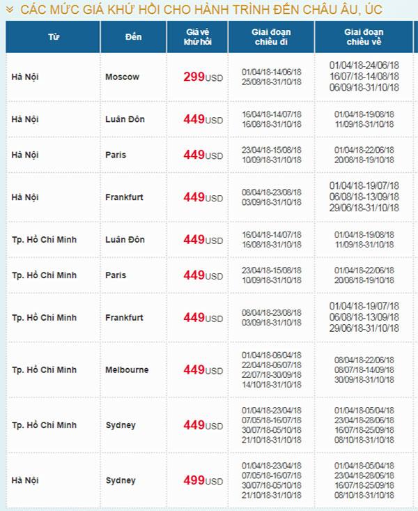 Chào Hè 2018 ưu đãi vé rẻ từ Vietnam Airlines