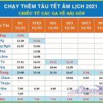Chạy tăng cường thêm các đoàn tàu trong dịp Tết Tân Sửu 2021